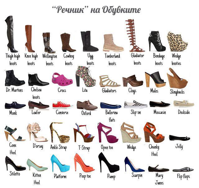 Видове обувки